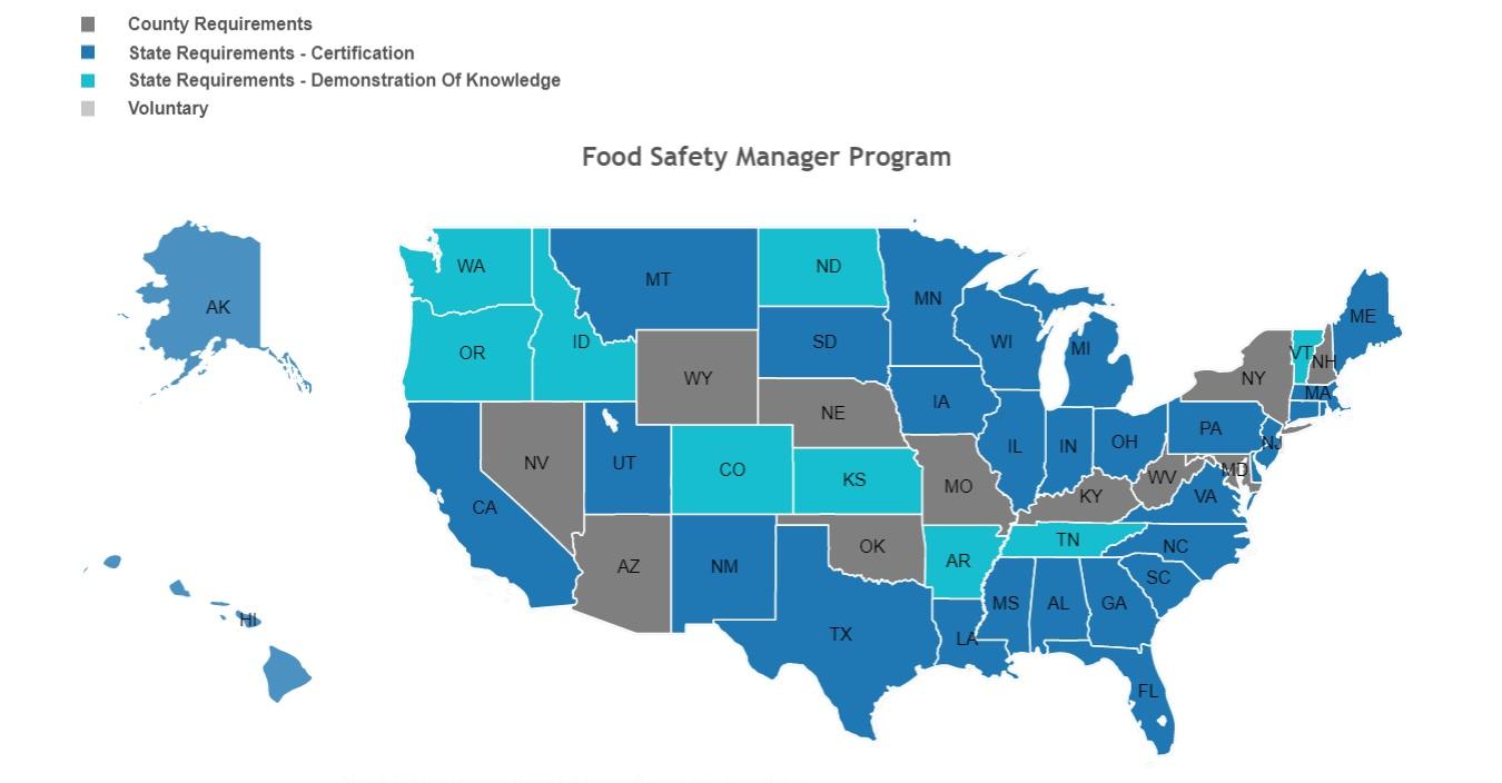 Servsafe Food Protection Manager Certification Versus Servsafe Food